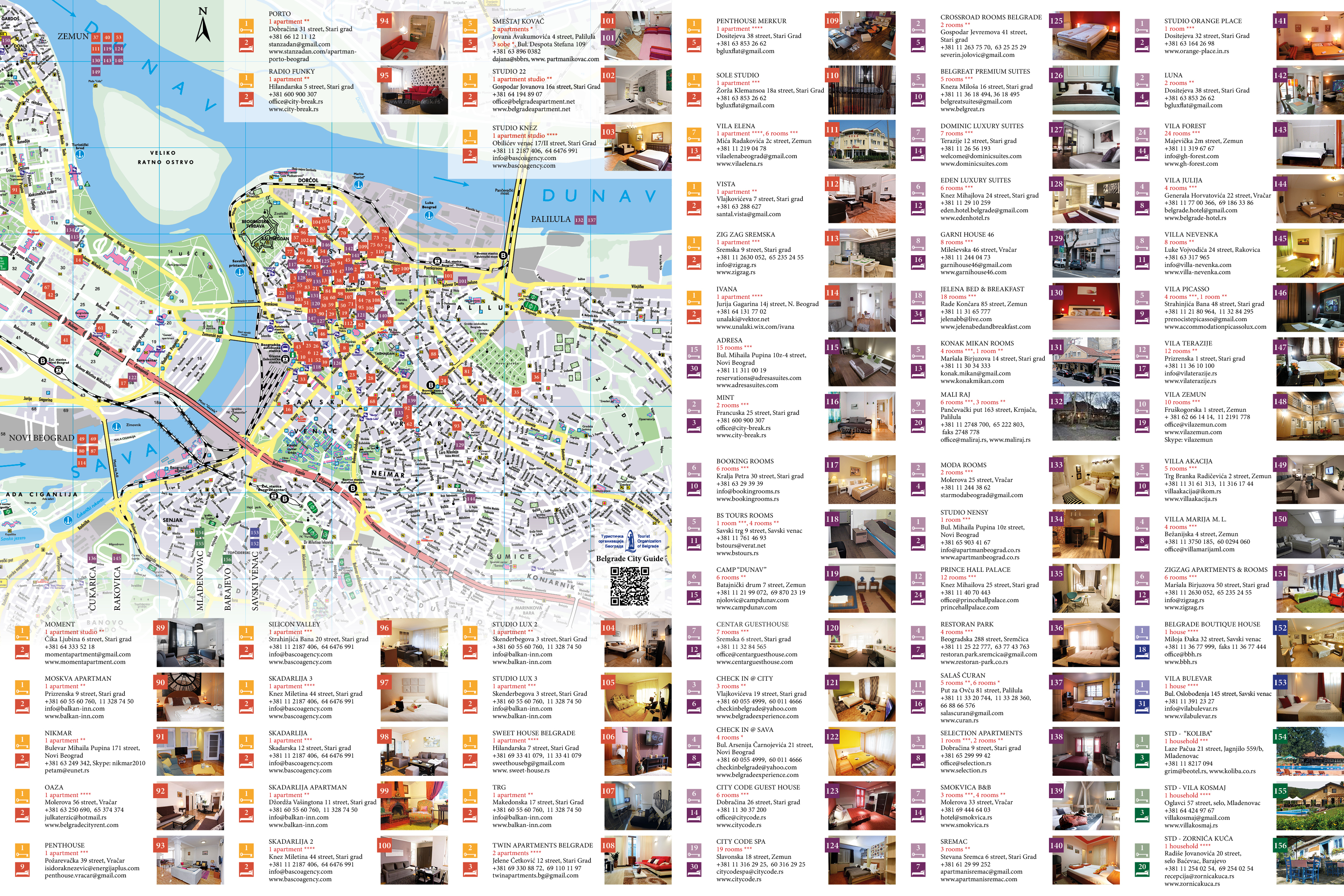 Categorization Of Private Accommodation City Of Belgrade